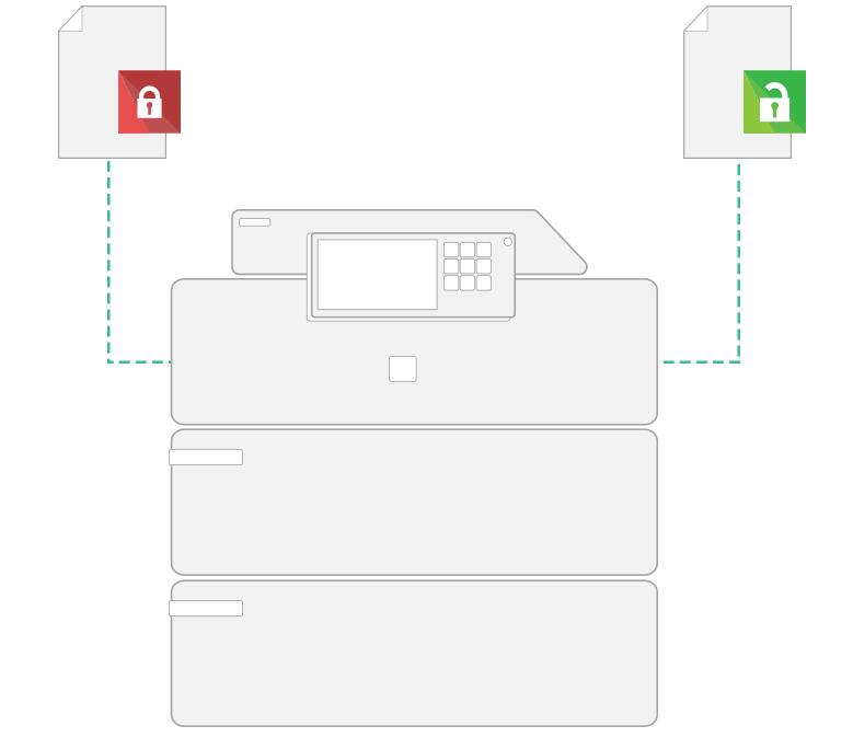 printa management